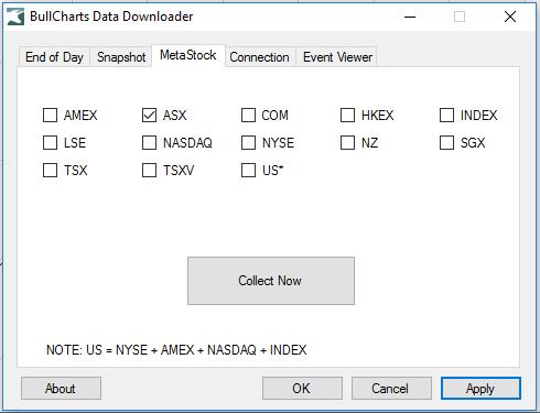 Exporting BullCharts data to Metastock – BullCharts